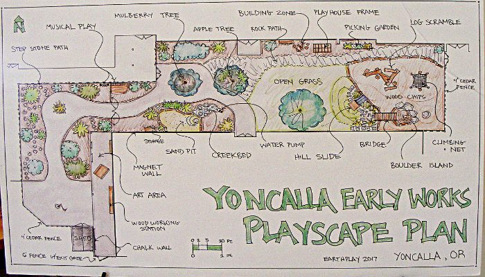 In Yoncalla, Oregon, Community Comes Together to Build a New Preschool Playground