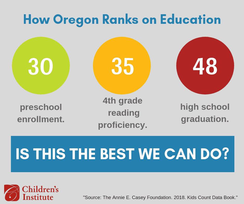 Oregon Education Rankings