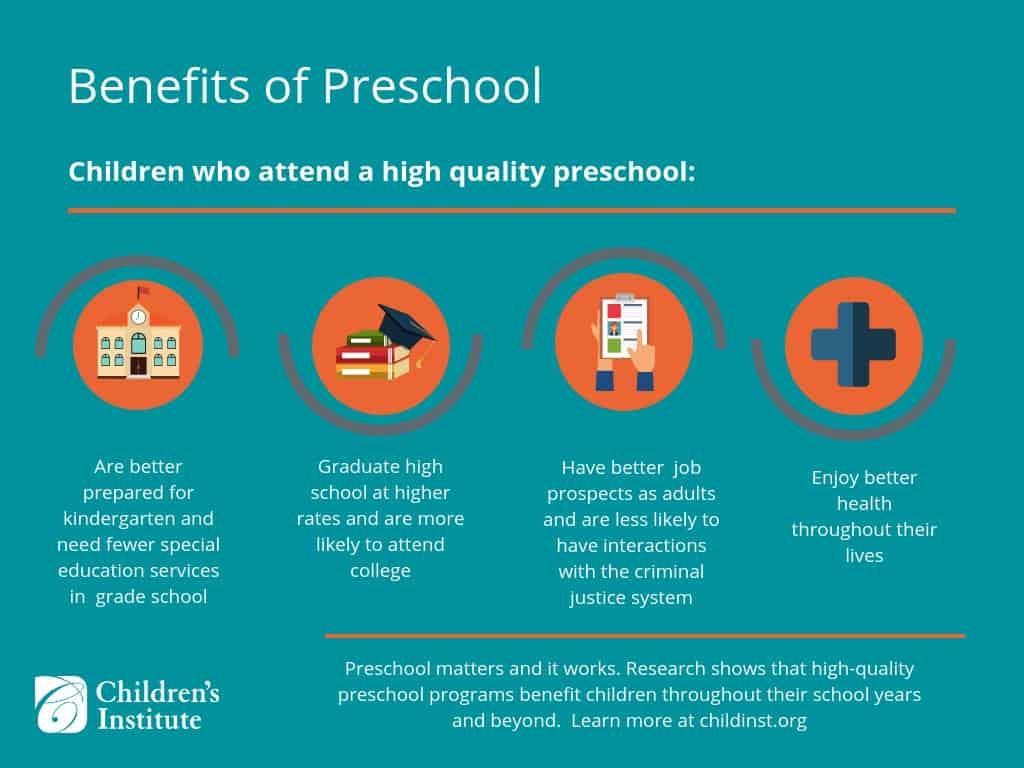 Preschool Benefits