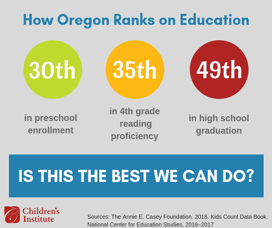 Oregon Rankings