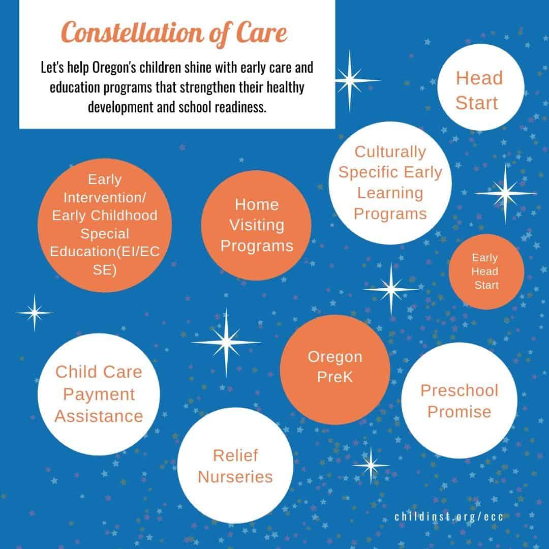 ECC 2020 Constellation of Care