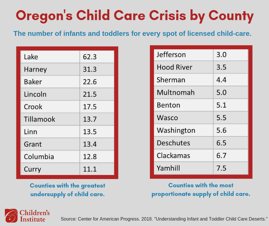 Child Care Desert by County