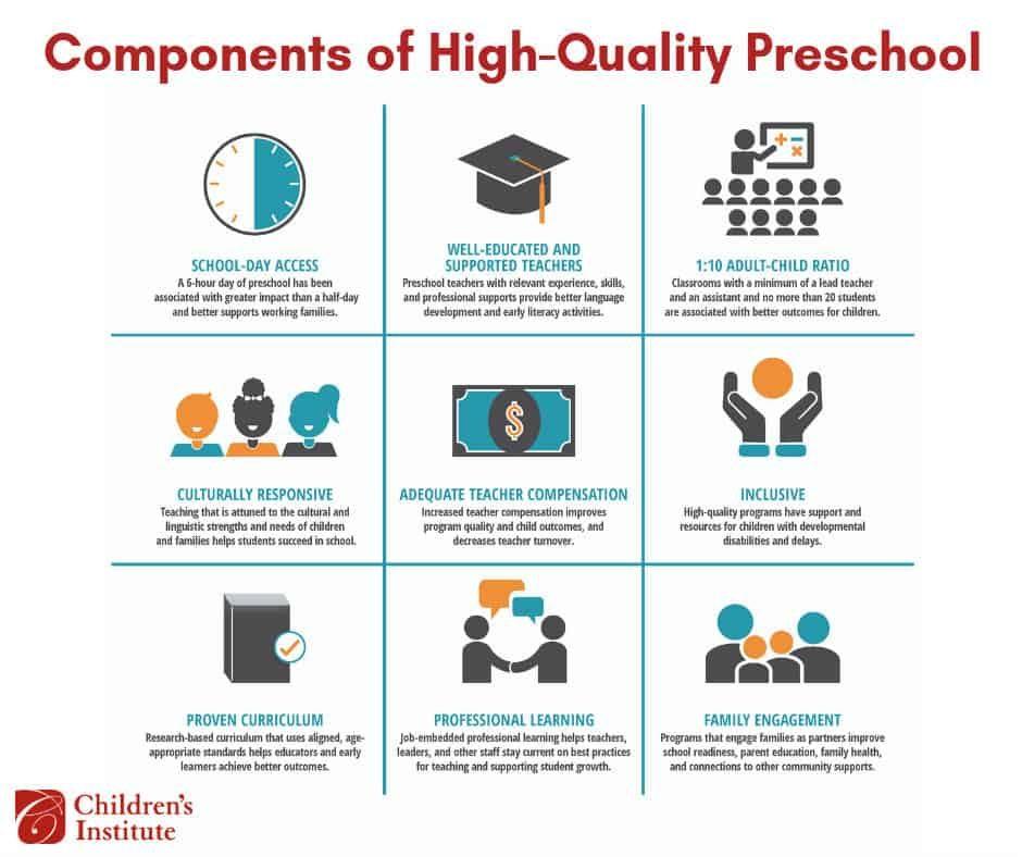 High-Quality Preschool